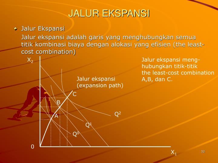 JALUR EKSPANSI