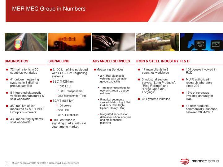 MER MEC Group