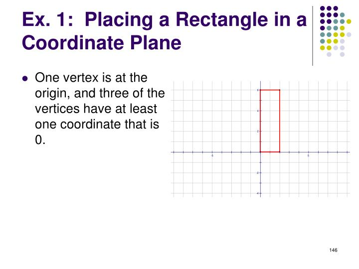 One vertex is at the origin, and three of the vertices have at least one coordinate that is 0.