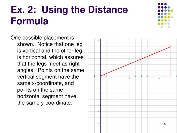 One possible placement is shown.  Notice that one leg is vertical and the other leg is horizontal, which assures that the legs meet as right angles.  Points on the same vertical segment have the same x-coordinate, and points on the same horizontal segment have the same y-coordinate.