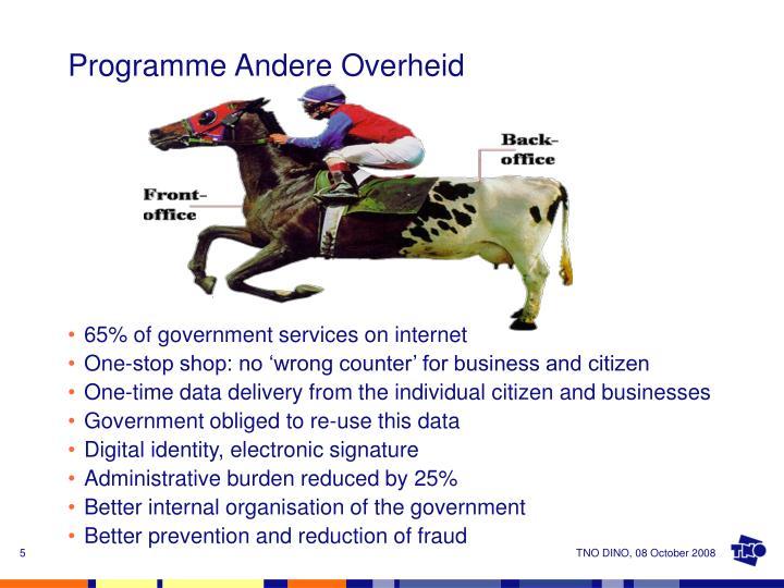 Programme Andere Overheid