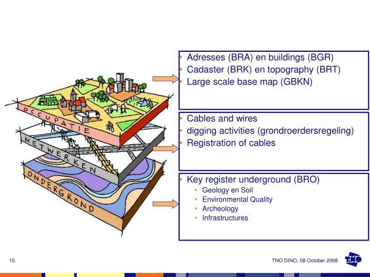 Adresses (BRA) en buildings (BGR)