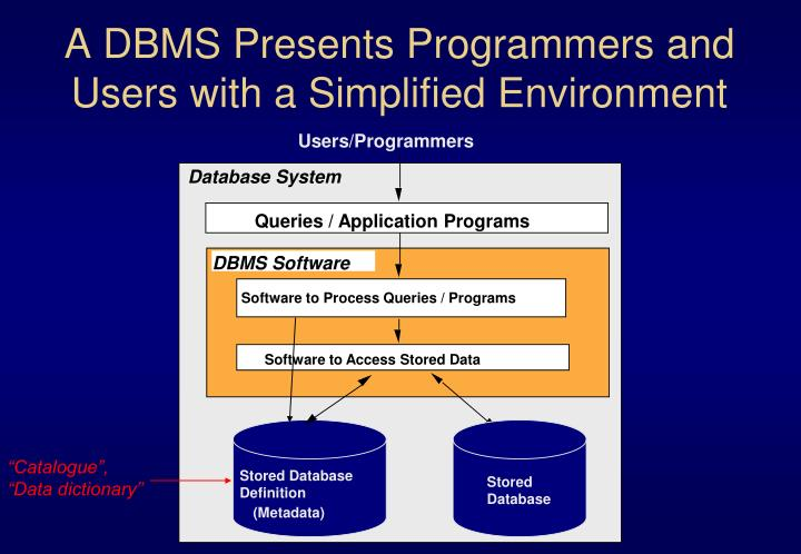 A dbms presents programmers and users with a simplified environment