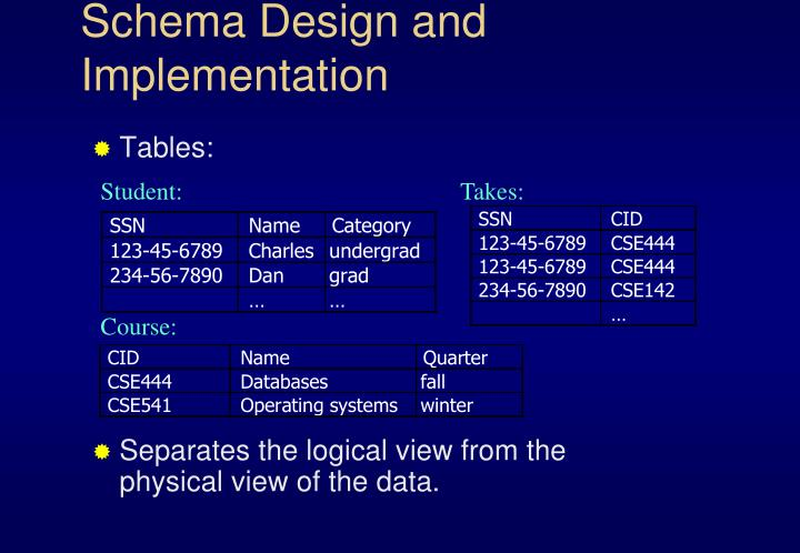 Schema Design and Implementation