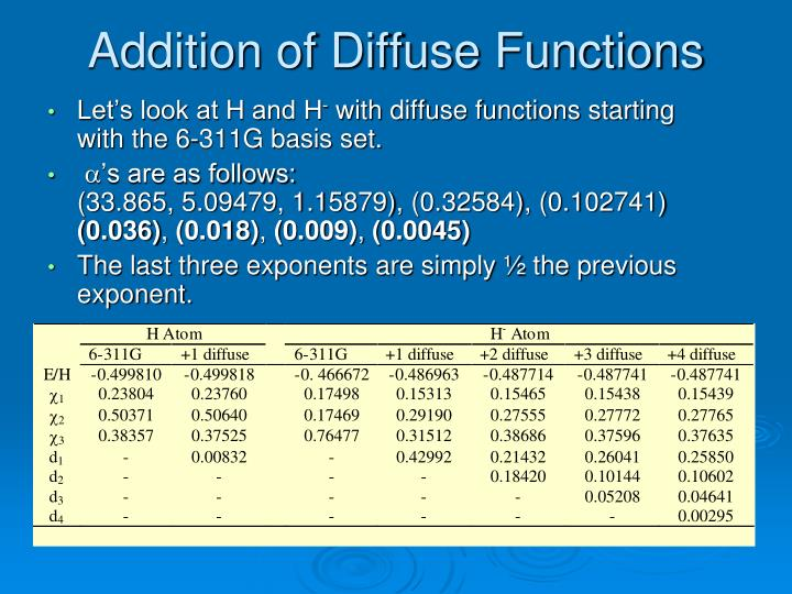 Addition of Diffuse Functions