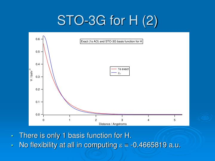STO-3G for H (2)