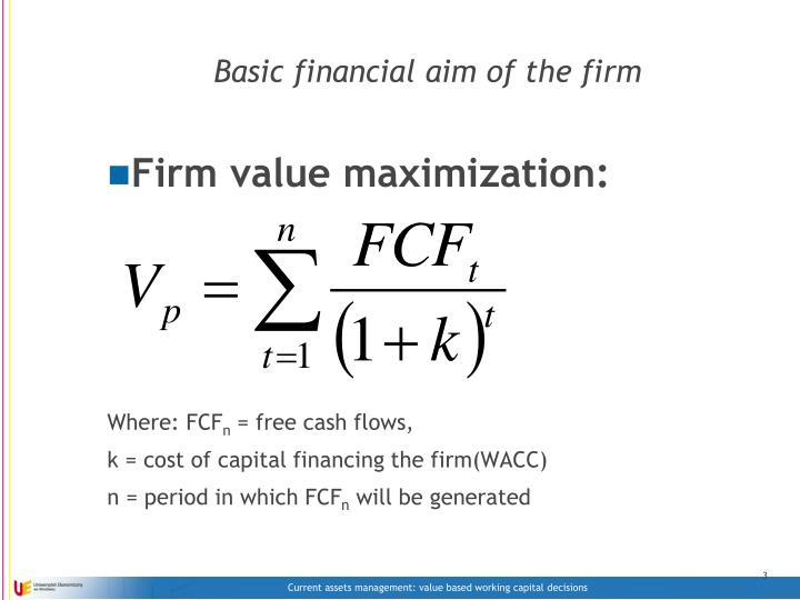 Basic financial aim of the firm