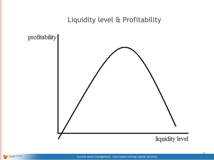 Liquidity level & Profitability