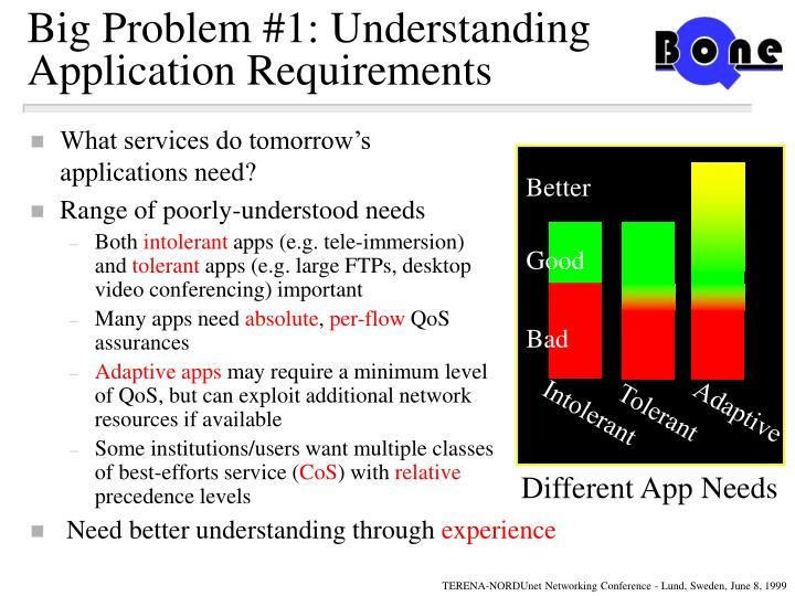 Big Problem #1: Understanding Application Requirements