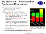 big problem 1 understanding application requirements