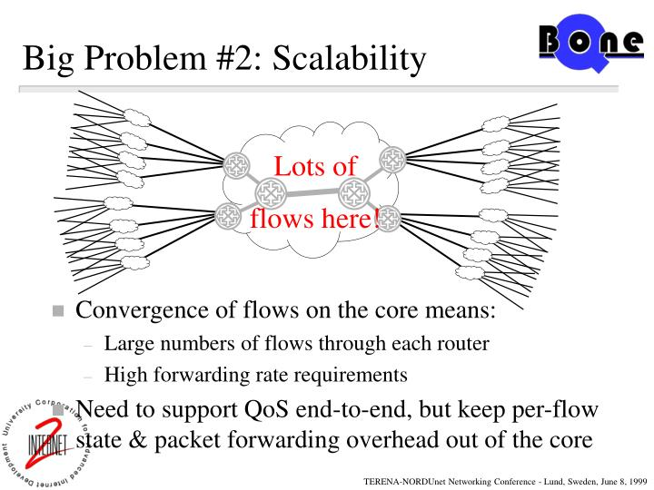 Big Problem #2: Scalability