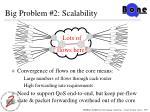 big problem 2 scalability