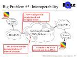 big problem 3 interoperability