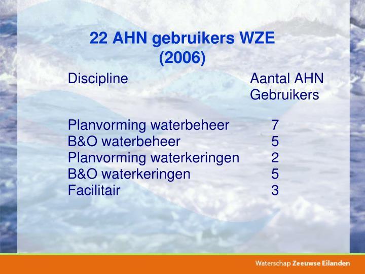 22 AHN gebruikers WZE