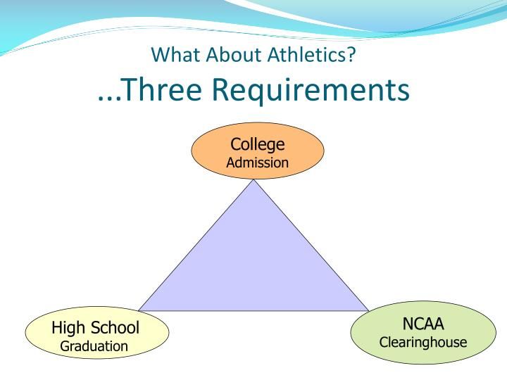 What About Athletics?