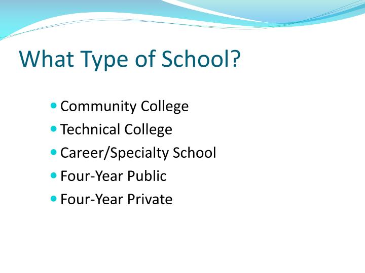 What Type of School?