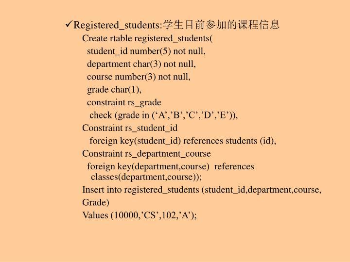 Registered_students:
