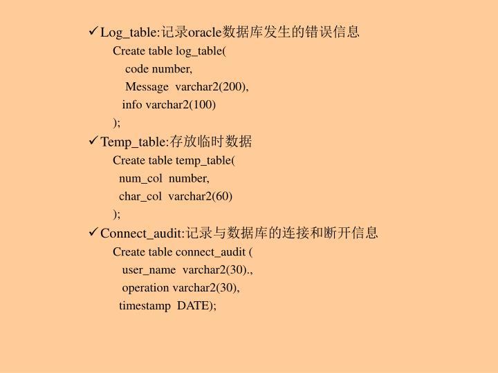 Log_table: