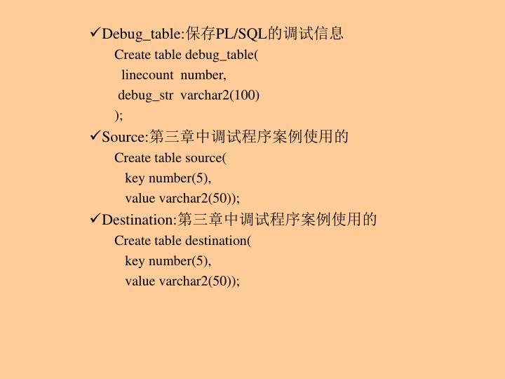 Debug_table: