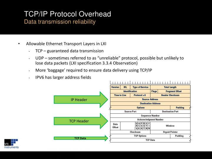 Tcp/ip Protocol Driver Service Failed To Start - Networking