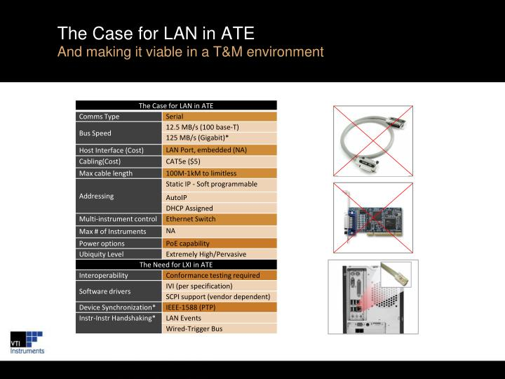 The case for lan in ate and making it viable in a t m environment