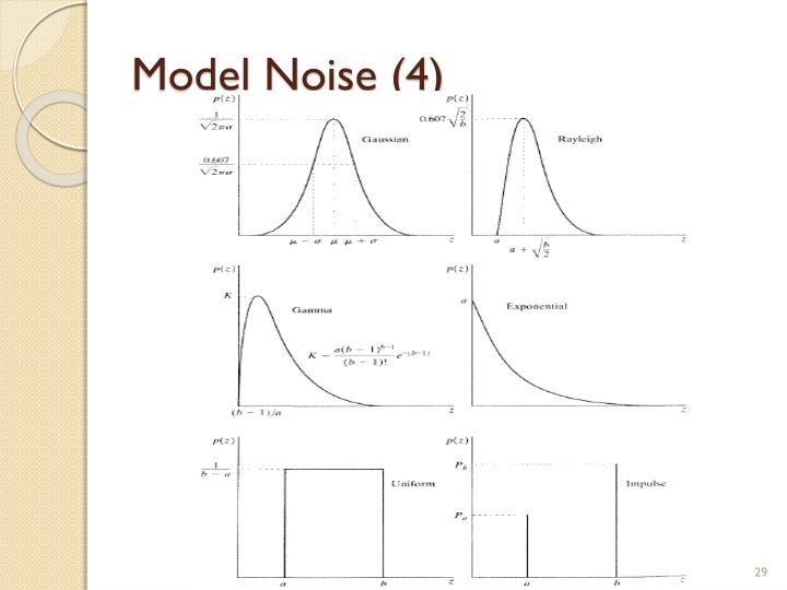 Model Noise (4)