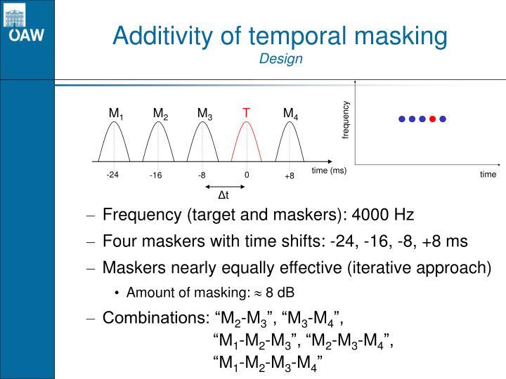 Additivity of temporal masking