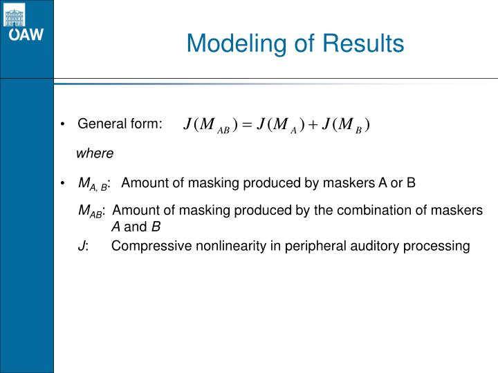Modeling of Results
