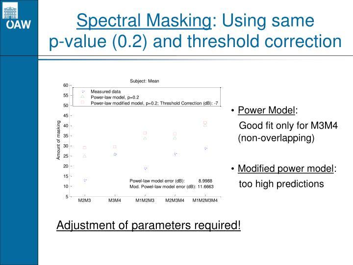 Spectral Masking