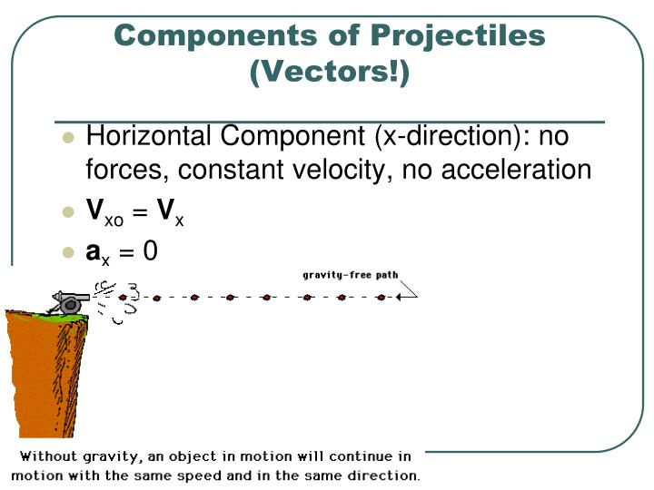 Components of Projectiles