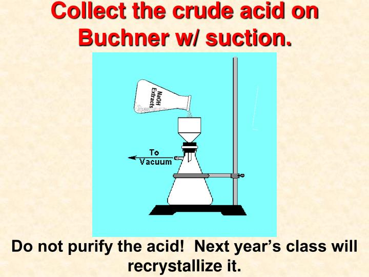 Collect the crude acid on Buchner w/ suction.