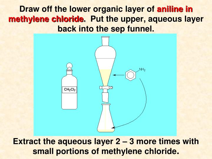 Draw off the lower organic layer of