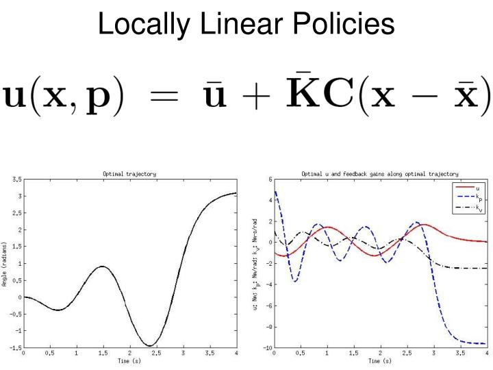 Locally Linear Policies