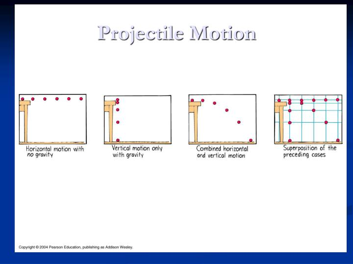 Projectile motion1