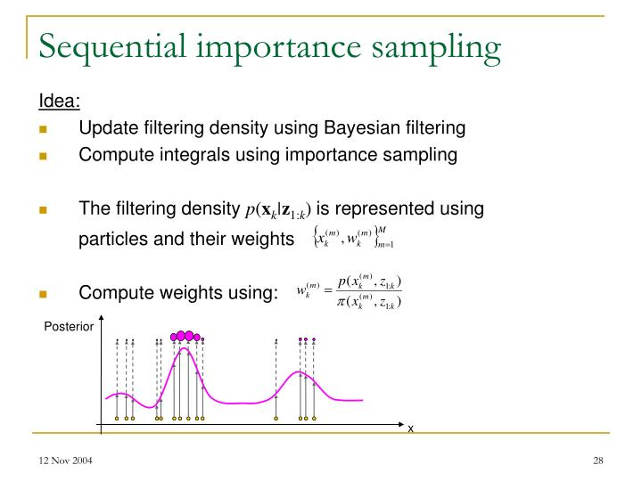 Sequential importance sampling