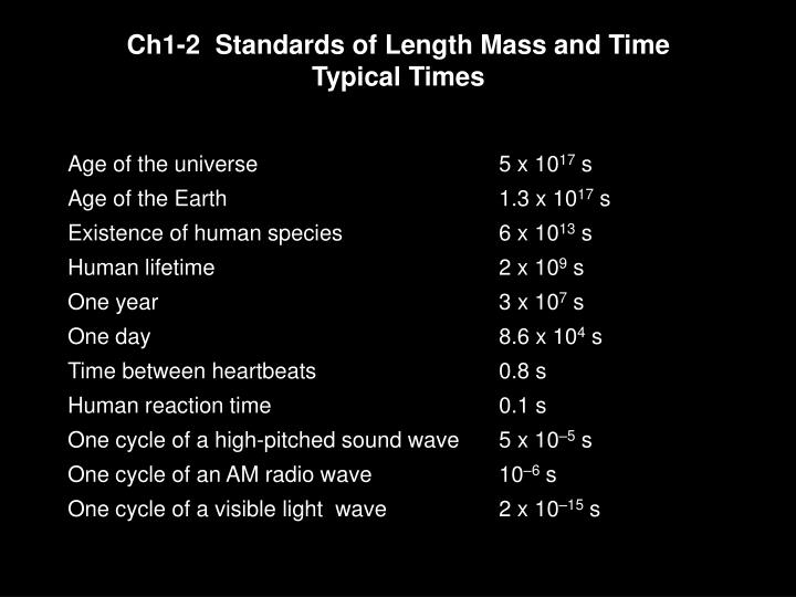 Ch1-2  Standards of Length Mass and Time Typical Times