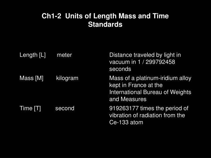 Ch1-2  Units of Length Mass and Time