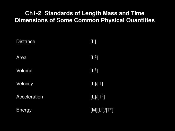 Ch1-2  Standards of Length Mass and Time Dimensions of Some Common Physical Quantities