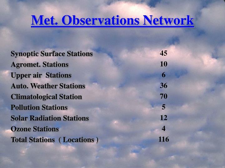 Met. Observations Network