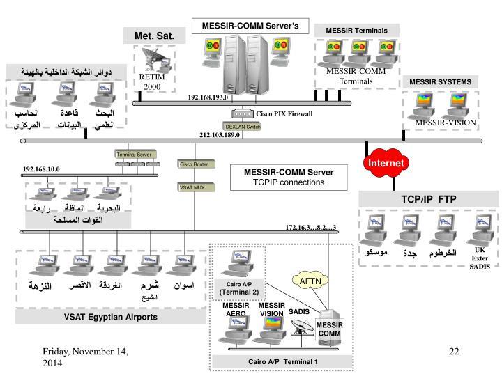 MESSIR-COMM Server's