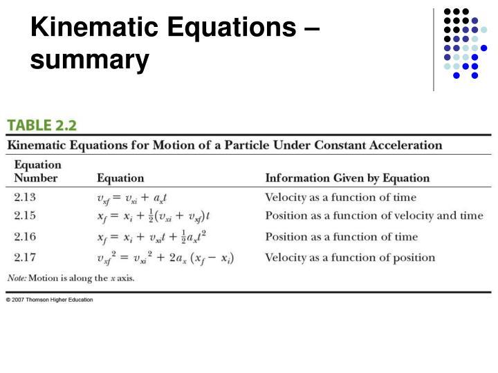 Kinematic Equations – summary