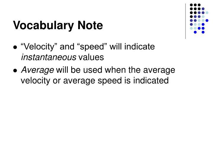 Vocabulary Note