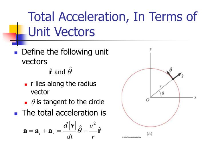 Total Acceleration, In Terms of Unit Vectors