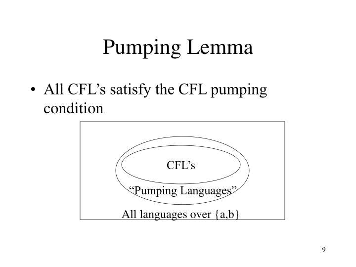 """""""Pumping Languages"""""""