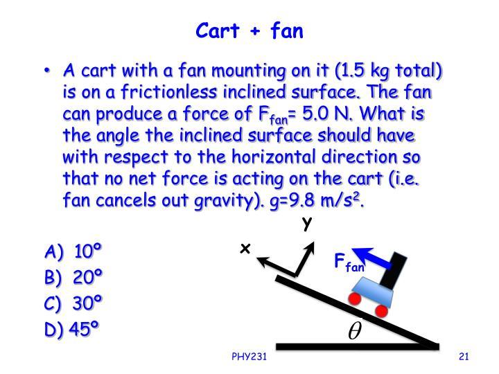 Cart + fan