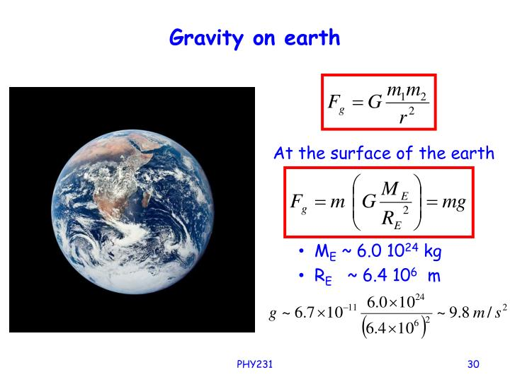 Gravity on earth