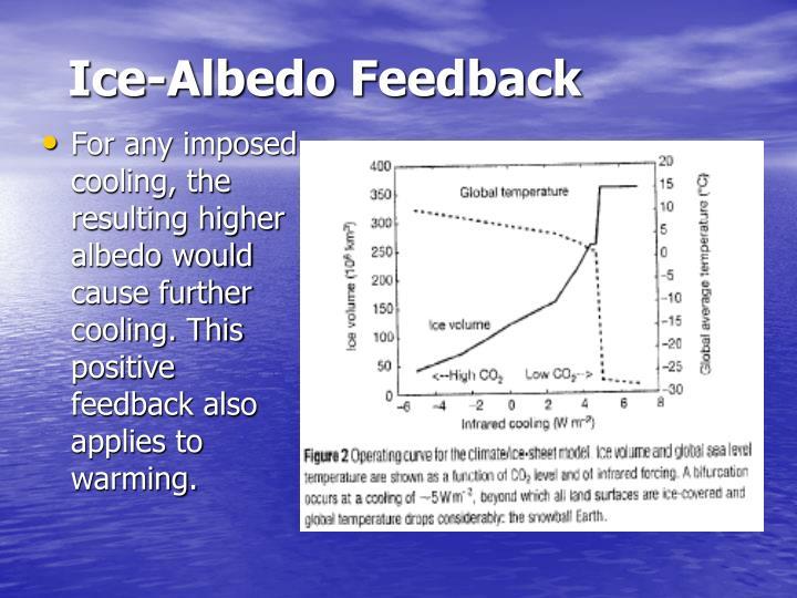 Ice-Albedo Feedback
