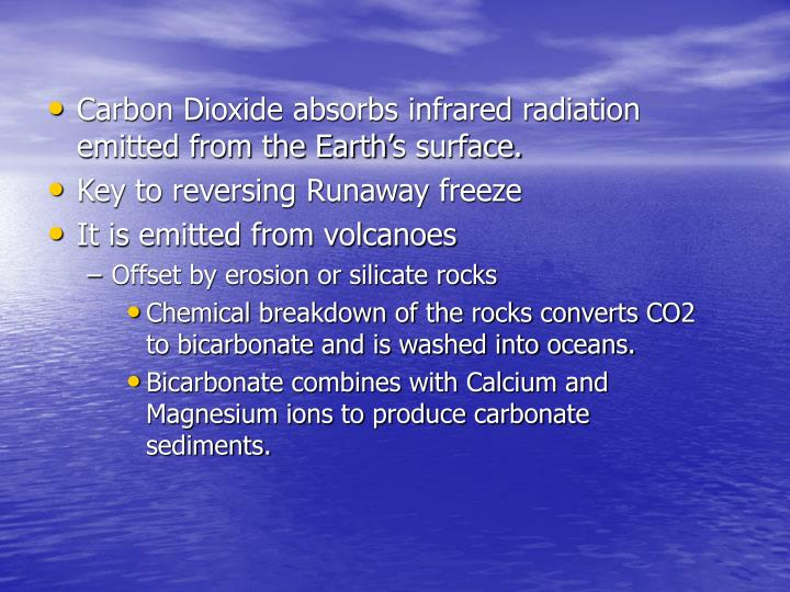 Carbon Dioxide absorbs infrared radiation emitted from the Earth's surface.