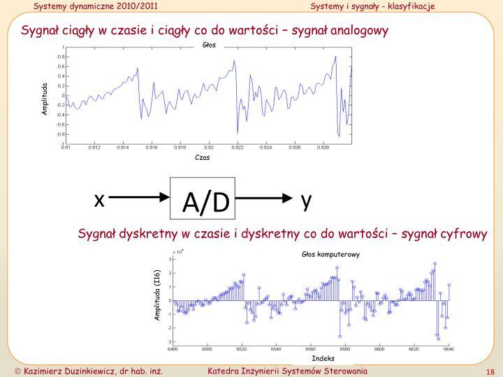 Sygnał ciągły w czasie i ciągły co do wartości – sygnał analogowy