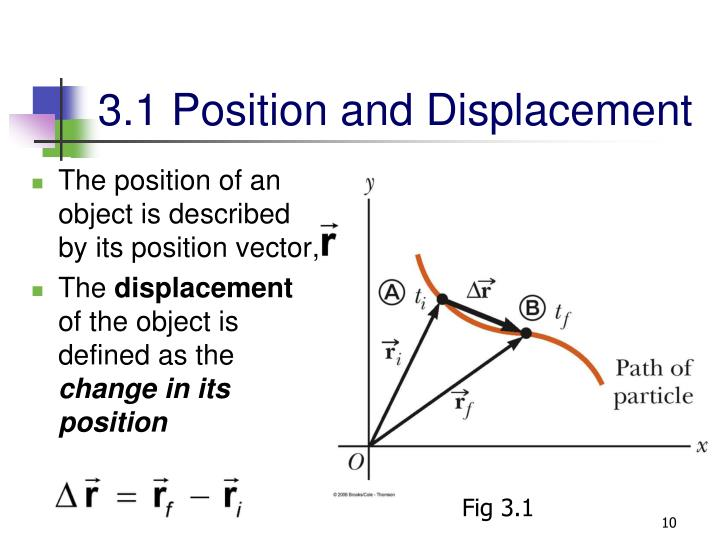 3.1 Position and Displacement